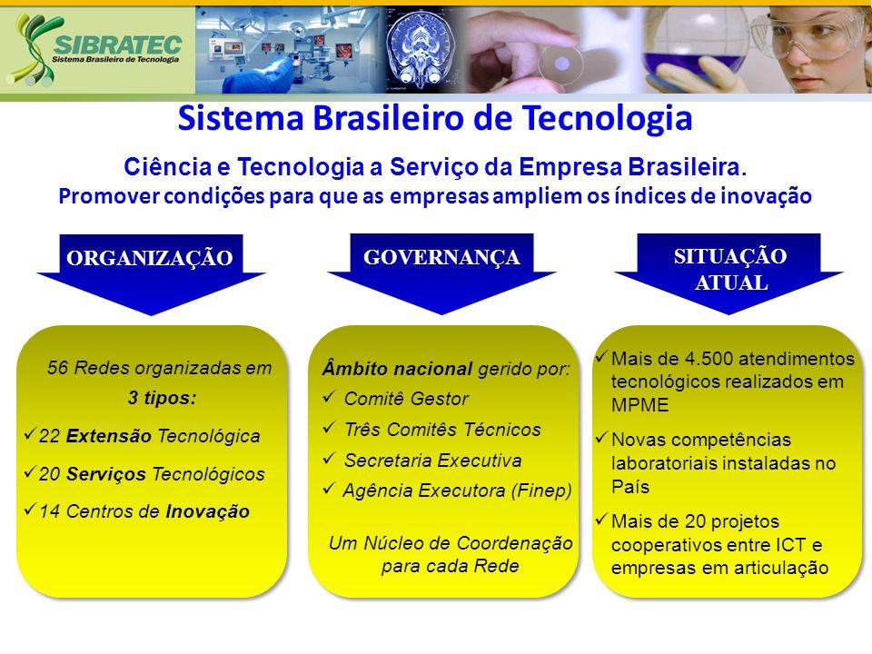 Sistema Brasileiro de Tecnologia