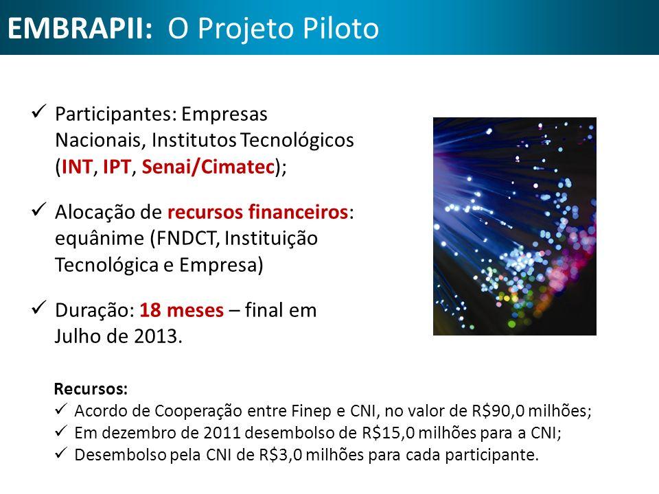 EMBRAPII: O Projeto Piloto