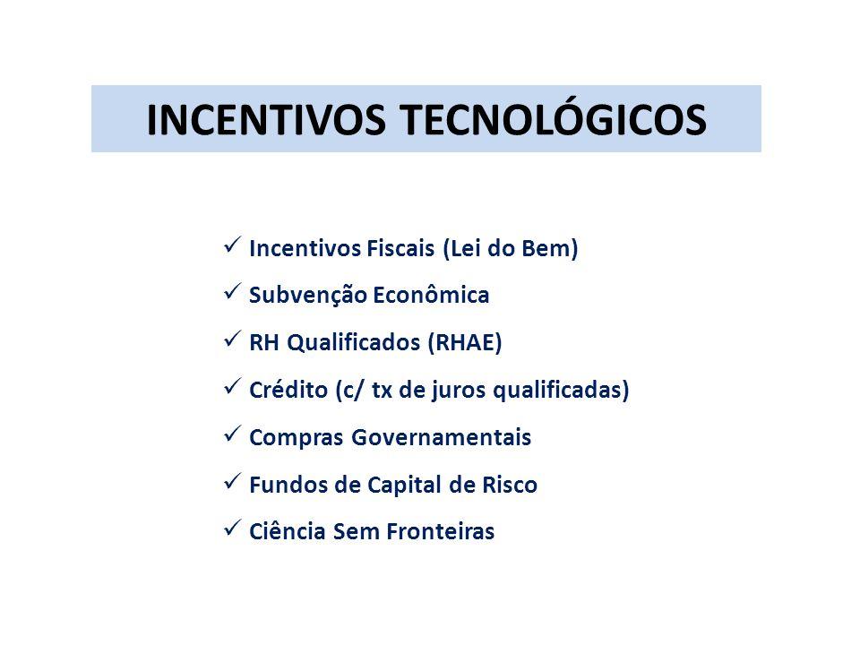INCENTIVOS TECNOLÓGICOS