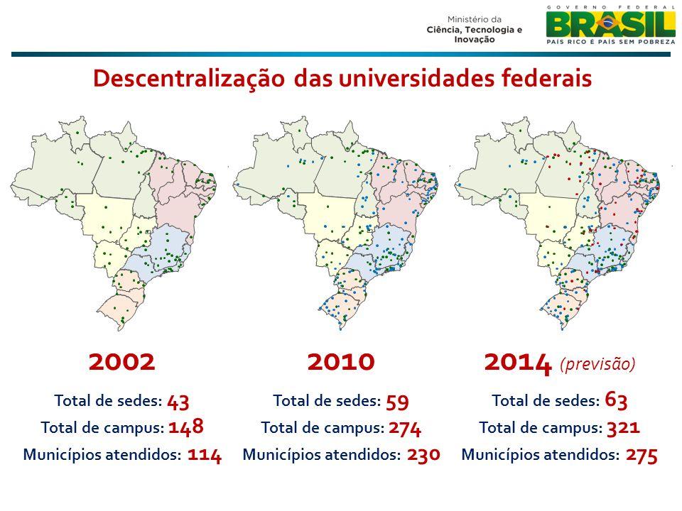 Descentralização das universidades federais