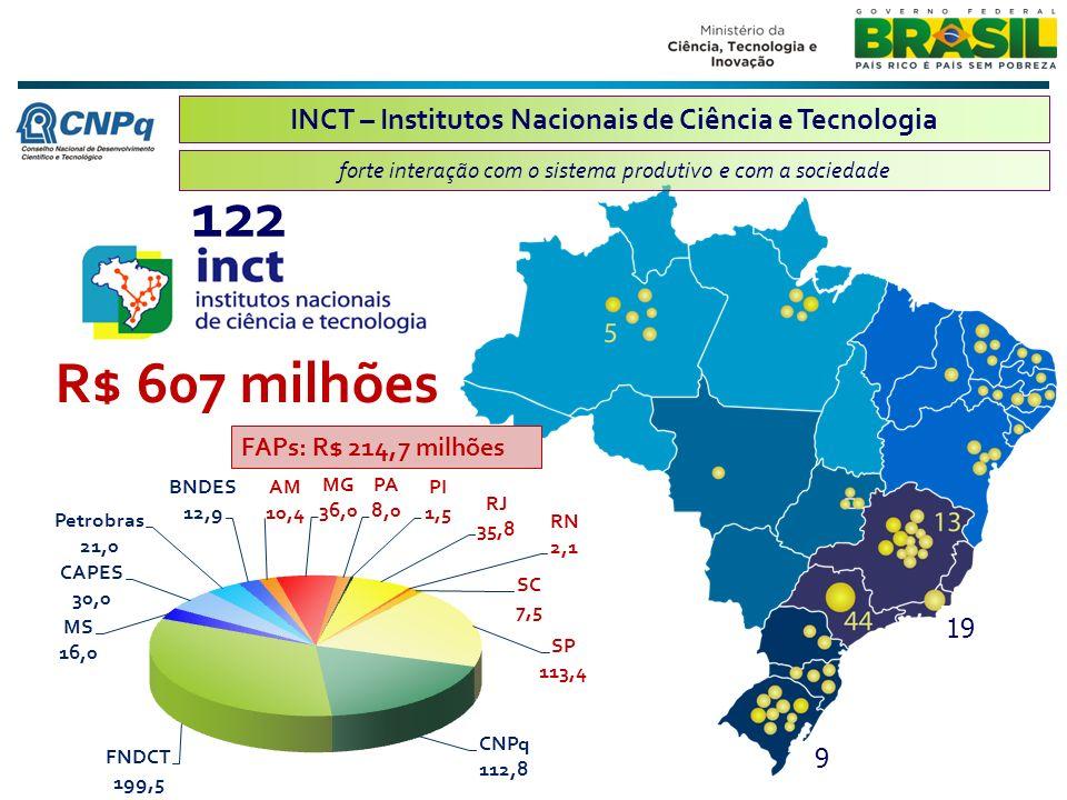 INCT – Institutos Nacionais de Ciência e Tecnologia