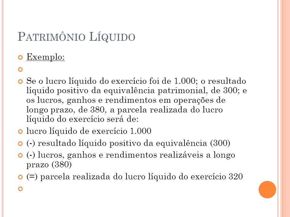 Patrimônio Líquido Exemplo: