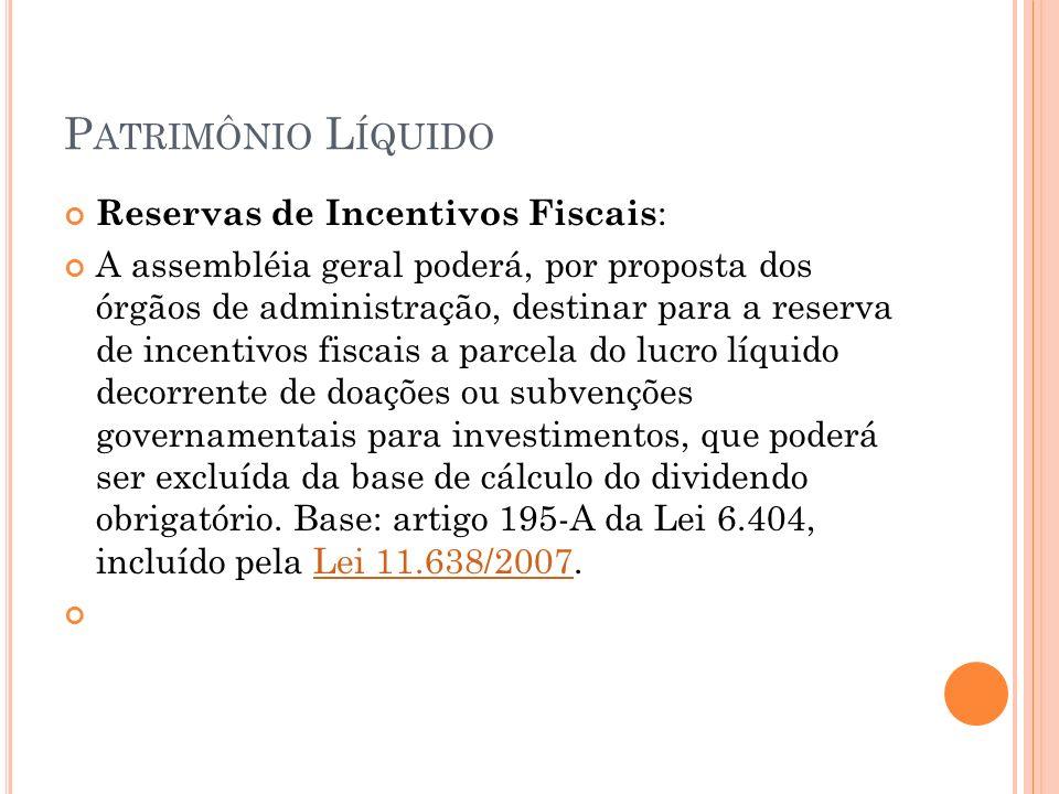 Patrimônio Líquido Reservas de Incentivos Fiscais: