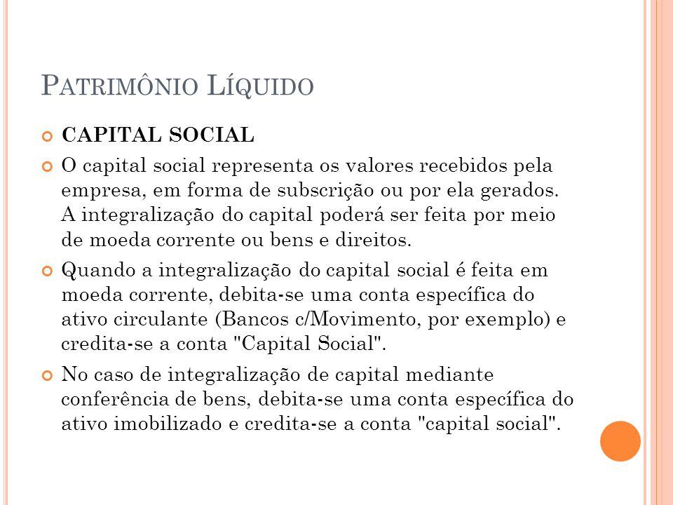 Patrimônio Líquido CAPITAL SOCIAL