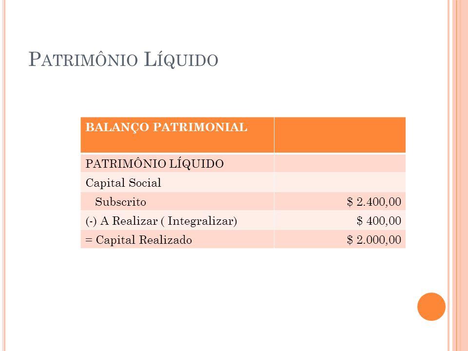 Patrimônio Líquido BALANÇO PATRIMONIAL PATRIMÔNIO LÍQUIDO
