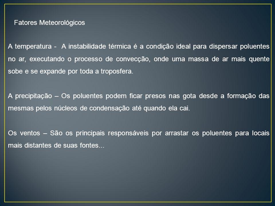 Fatores Meteorológicos
