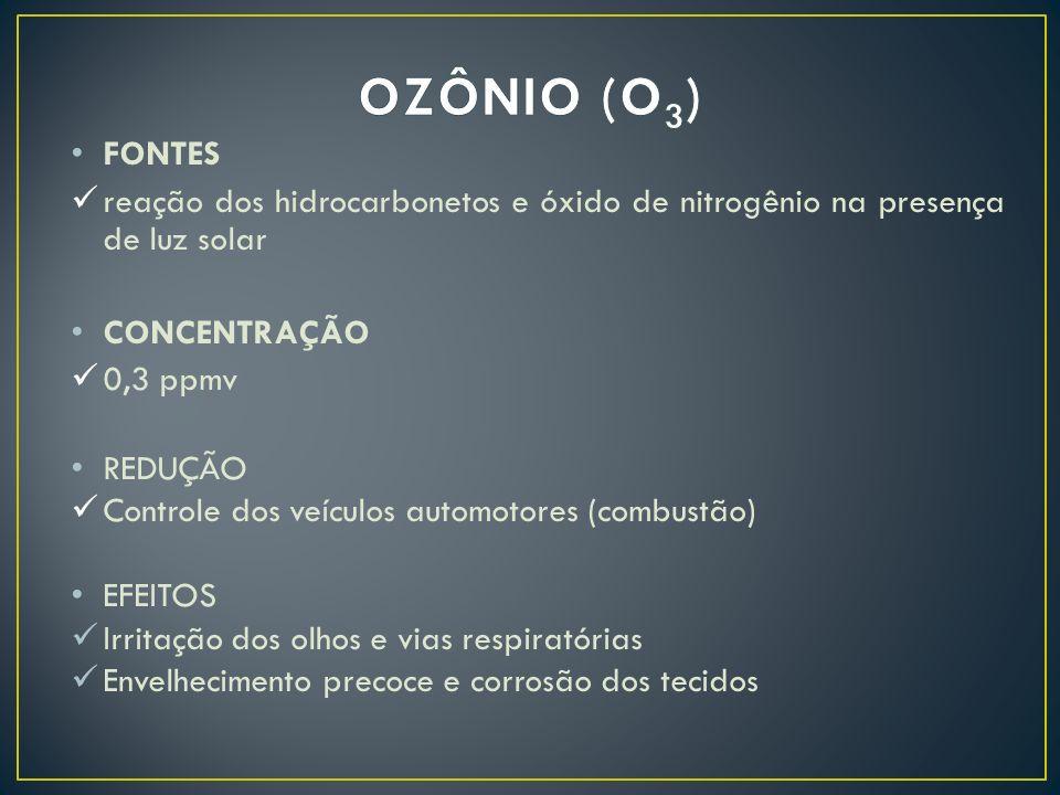 OZÔNIO (O3) FONTES. reação dos hidrocarbonetos e óxido de nitrogênio na presença de luz solar. CONCENTRAÇÃO.