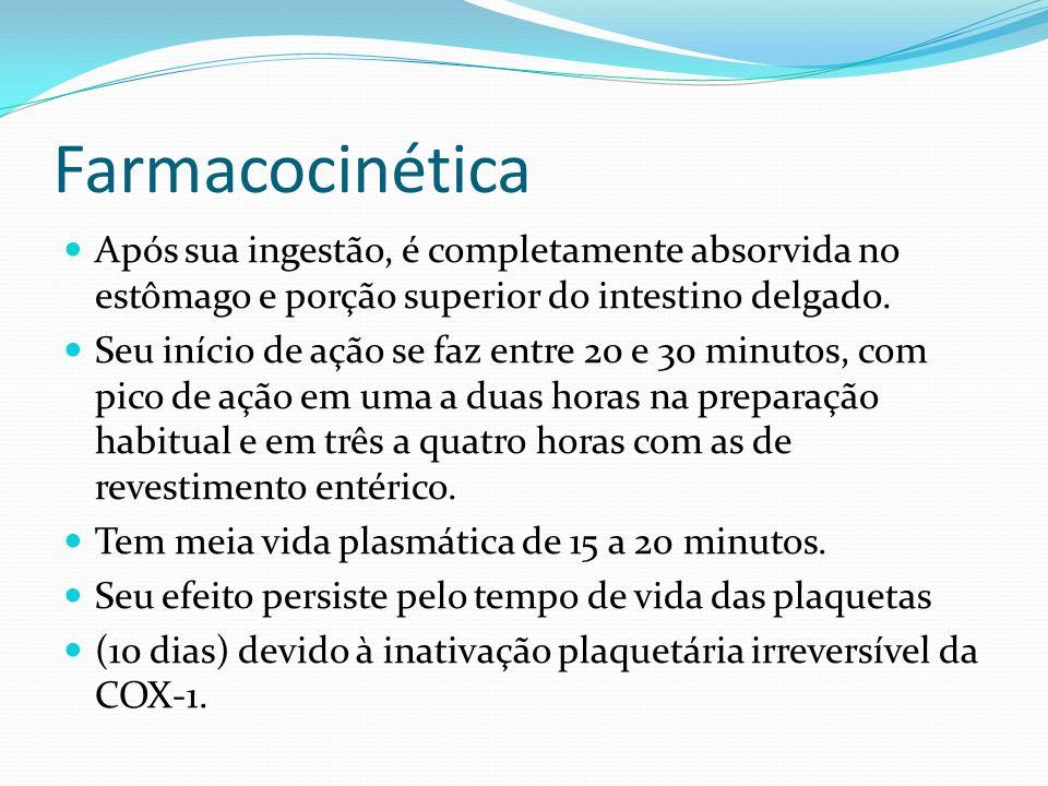 Farmacocinética Após sua ingestão, é completamente absorvida no estômago e porção superior do intestino delgado.