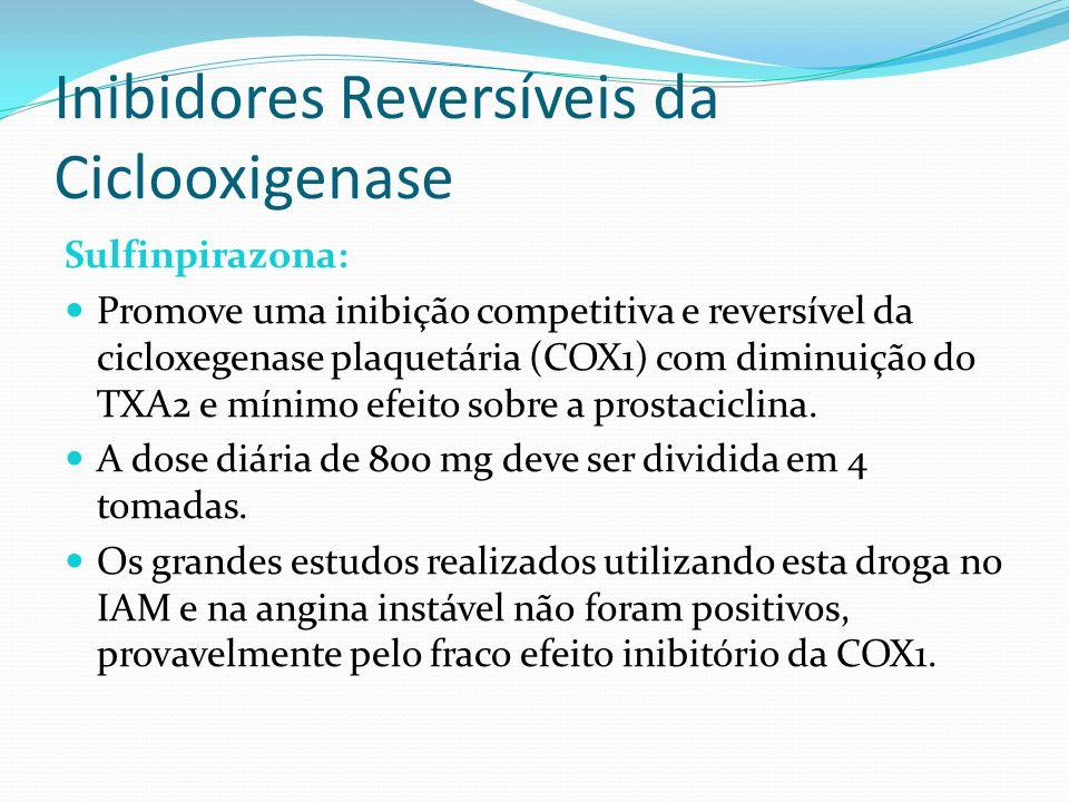 Inibidores Reversíveis da Ciclooxigenase