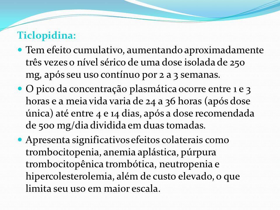 Ticlopidina:
