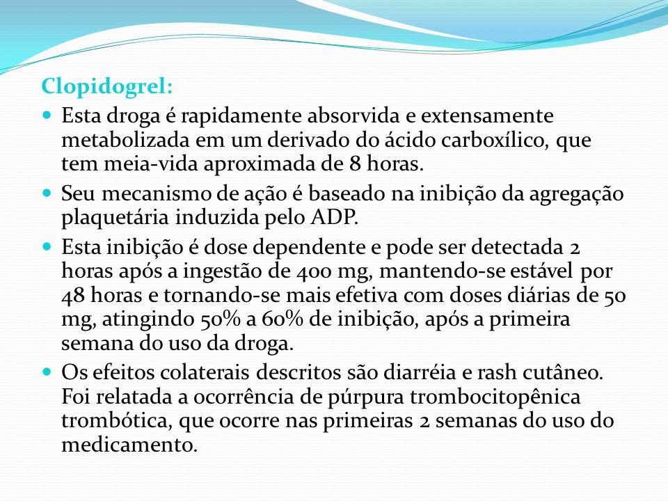 Clopidogrel:
