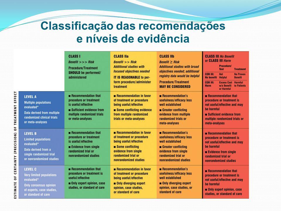 Classificação das recomendações