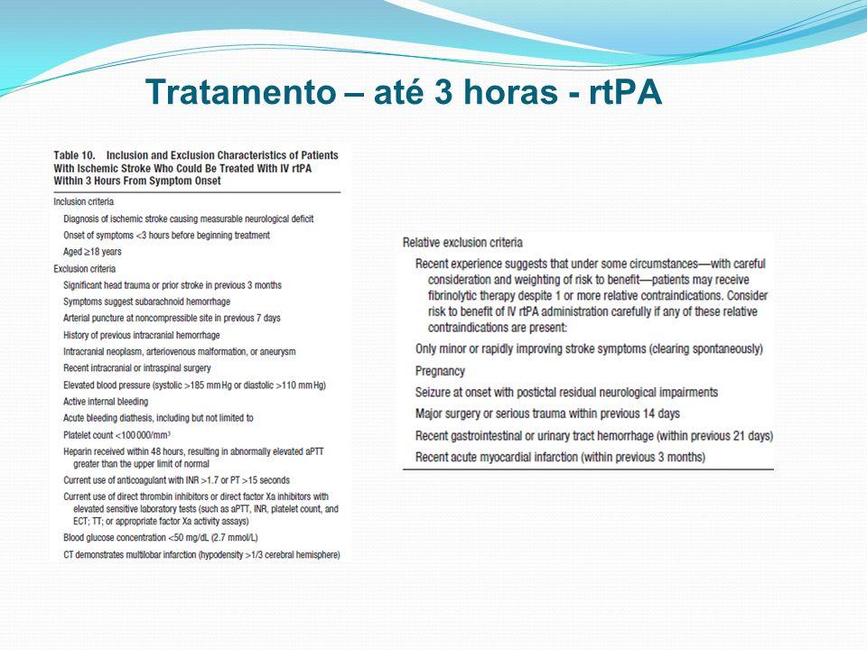 Tratamento – até 3 horas - rtPA