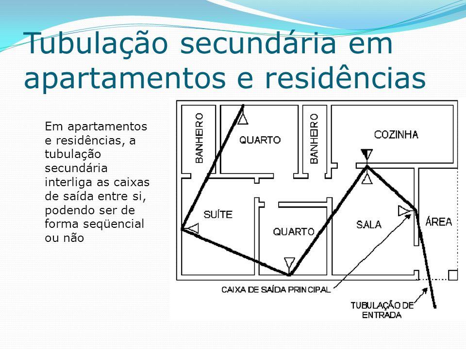 Tubulação secundária em apartamentos e residências
