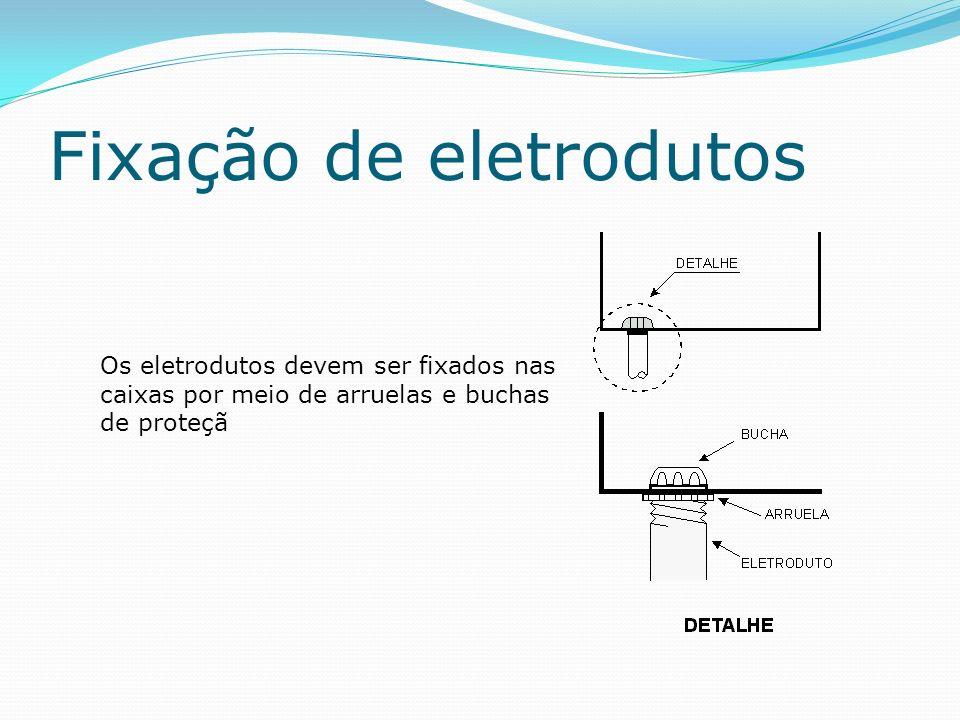 Fixação de eletrodutos