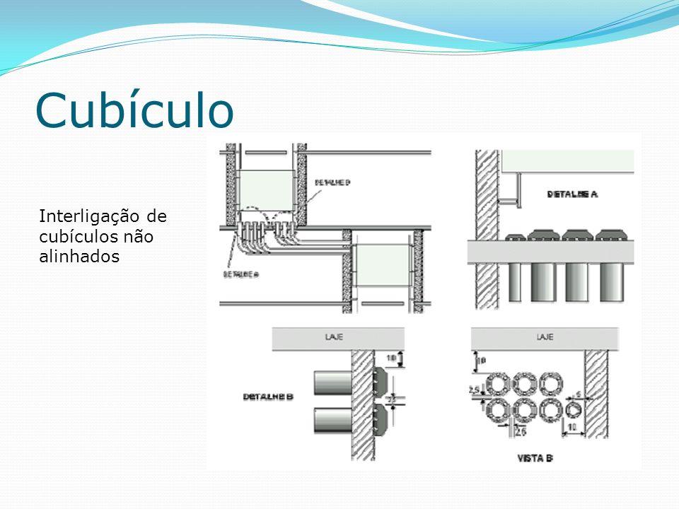Cubículo Interligação de cubículos não alinhados