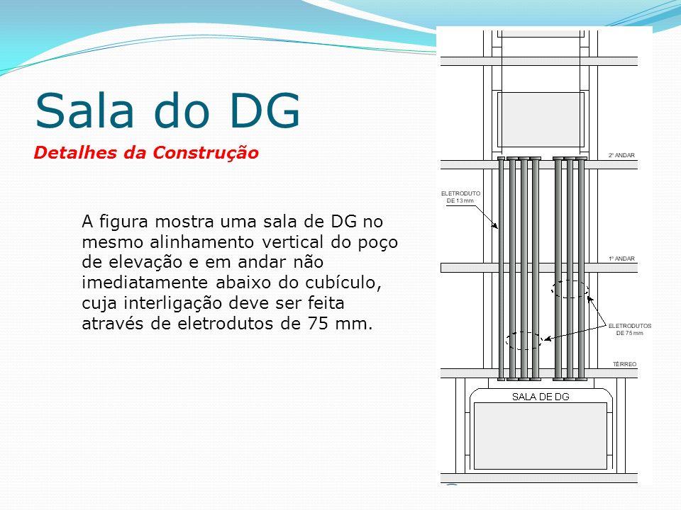 Sala do DG Detalhes da Construção