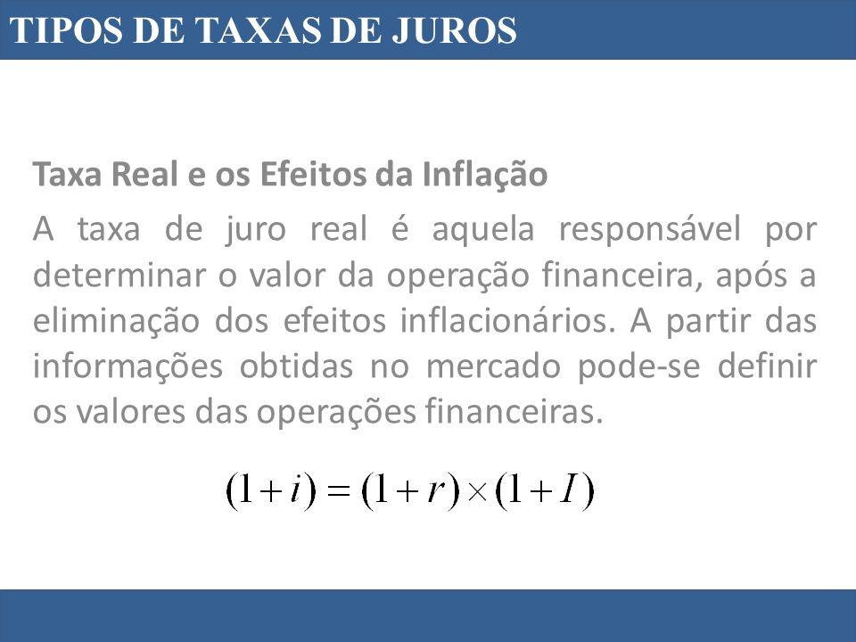 TIPOS DE TAXAS DE JUROS Taxa Real e os Efeitos da Inflação.