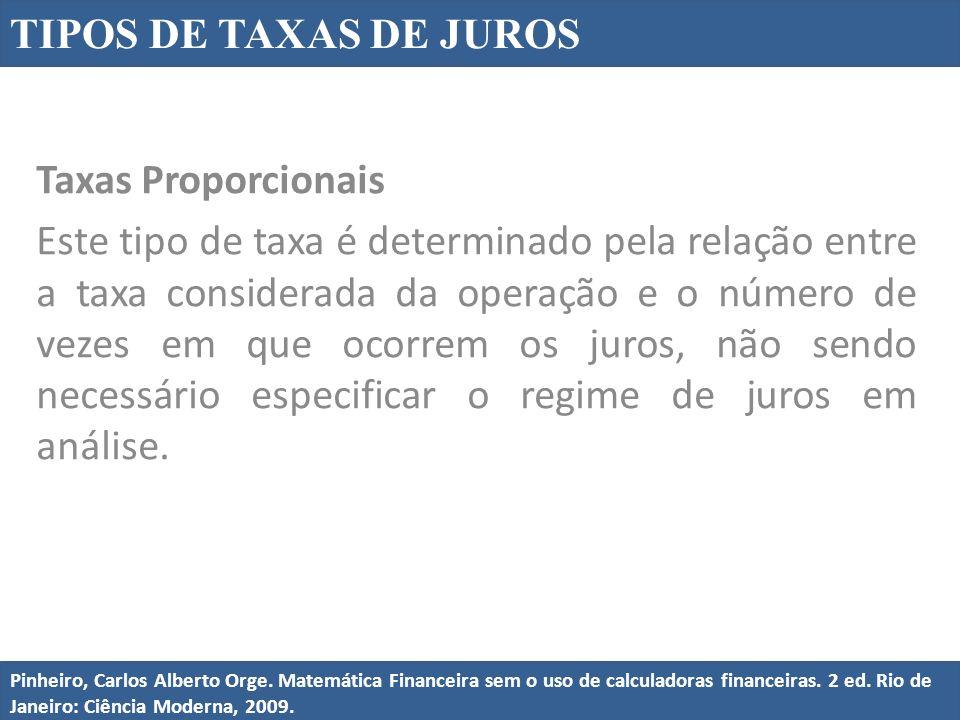 TIPOS DE TAXAS DE JUROS Taxas Proporcionais