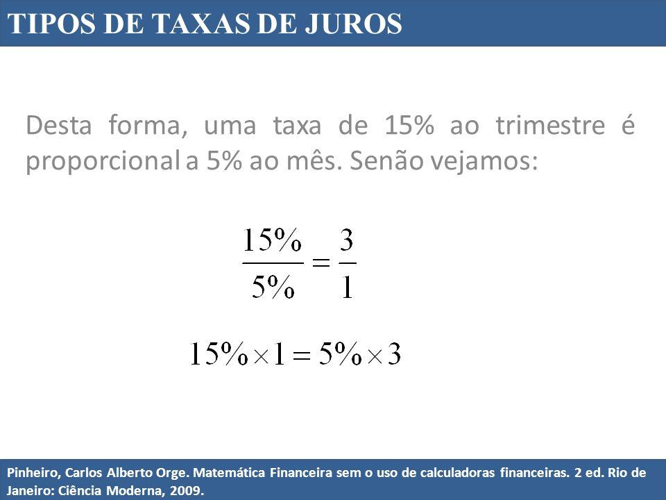TIPOS DE TAXAS DE JUROS Desta forma, uma taxa de 15% ao trimestre é proporcional a 5% ao mês. Senão vejamos: