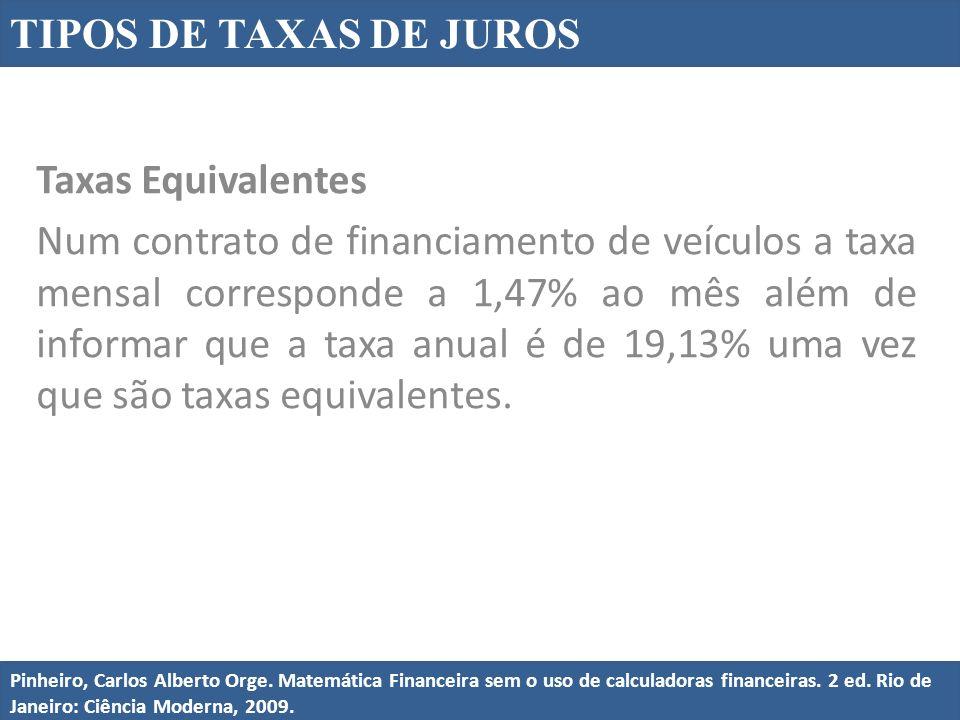 TIPOS DE TAXAS DE JUROS Taxas Equivalentes