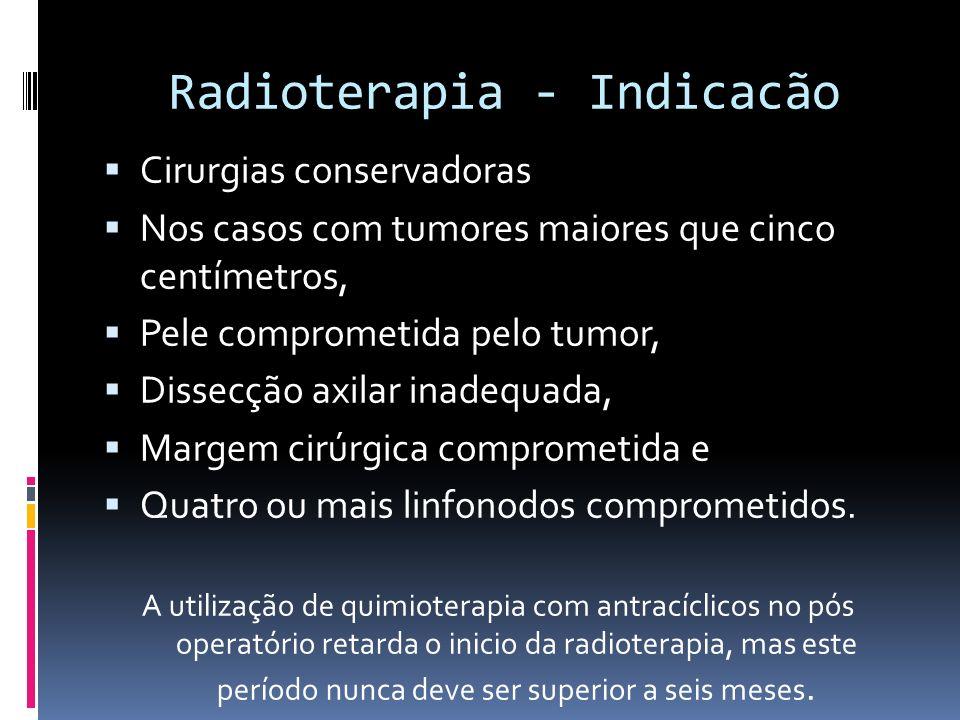 Radioterapia - Indicacão