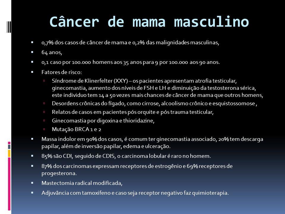 Câncer de mama masculino