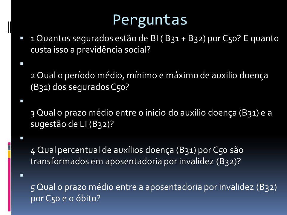 Perguntas 1 Quantos segurados estão de BI ( B31 + B32) por C50 E quanto custa isso a previdência social