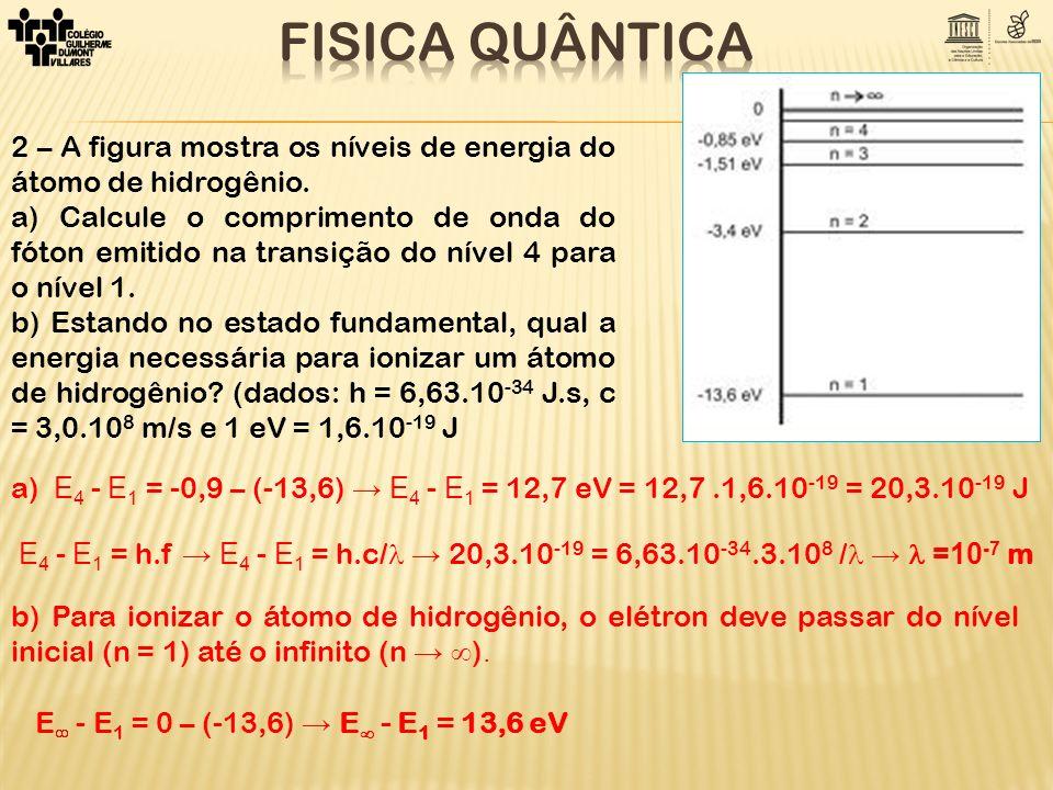 FISICA QUÂNTICA 2 – A figura mostra os níveis de energia do átomo de hidrogênio.