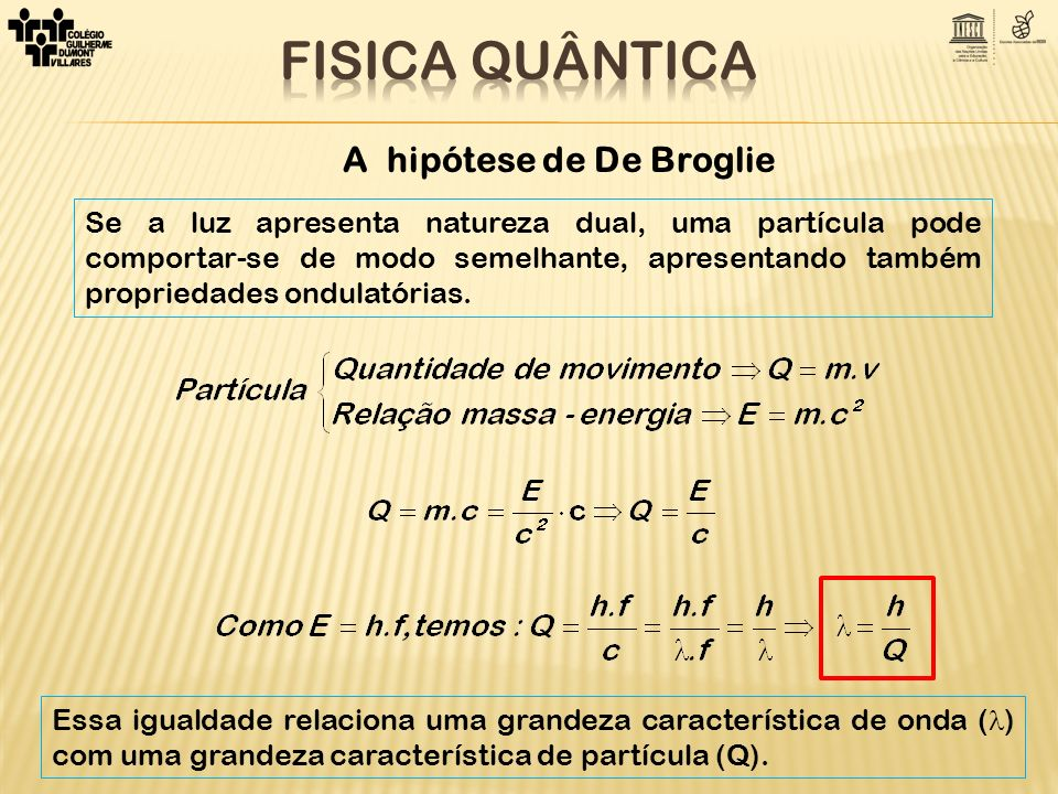 FISICA QUÂNTICA A hipótese de De Broglie