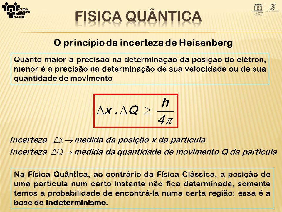 FISICA QUÂNTICA O princípio da incerteza de Heisenberg