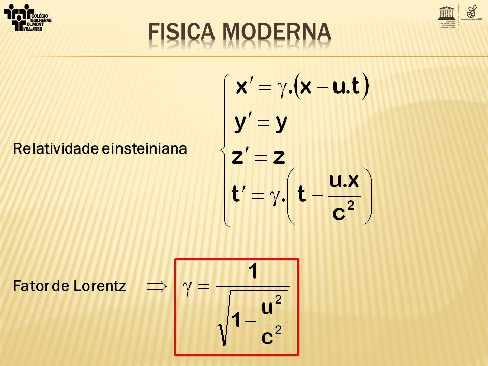 FISICA MODERNA Relatividade einsteiniana Fator de Lorentz