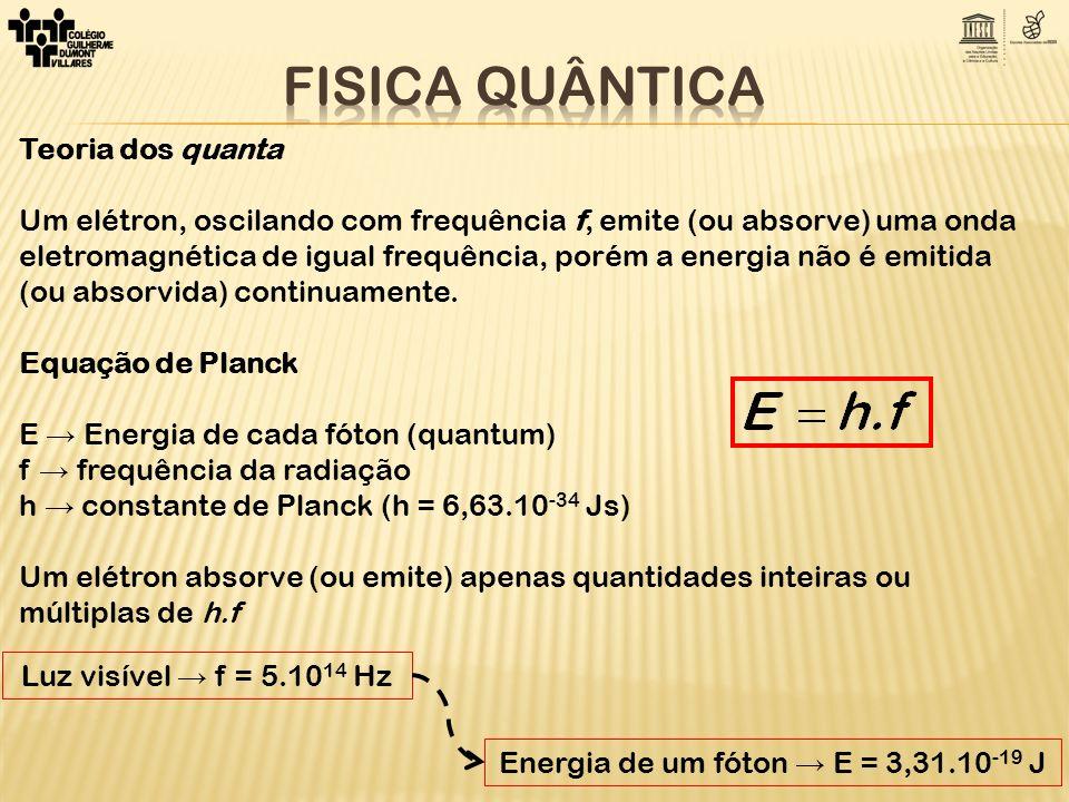 Energia de um fóton → E = 3,31.10-19 J
