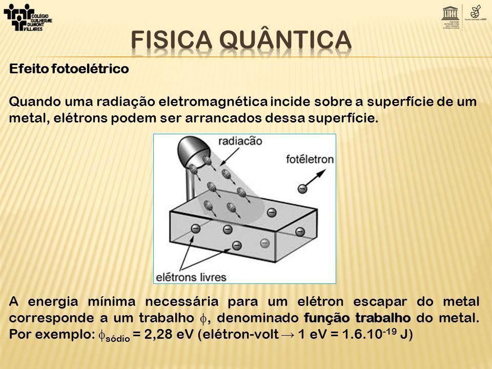 FISICA QUÂNTICA Efeito fotoelétrico