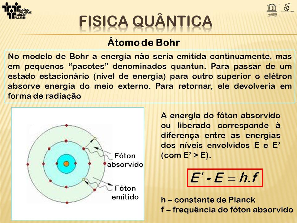 FISICA QUÂNTICA Átomo de Bohr