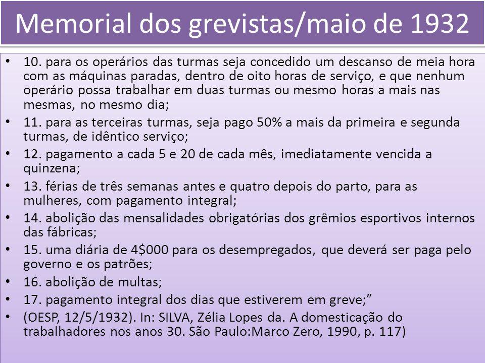 Memorial dos grevistas/maio de 1932