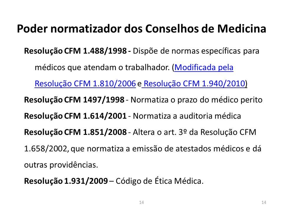 Poder normatizador dos Conselhos de Medicina