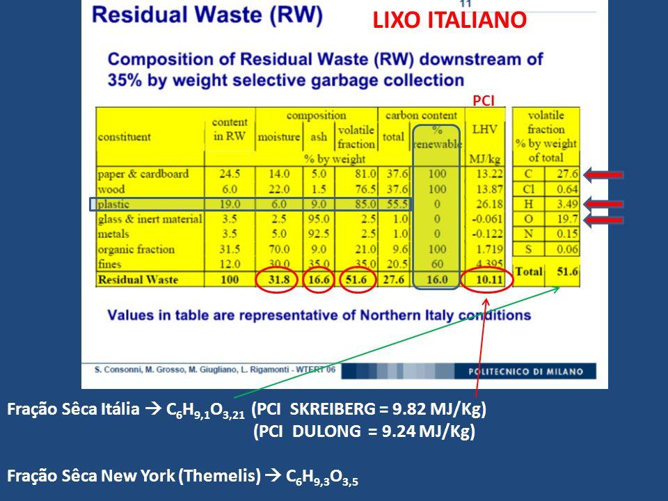 LIXO ITALIANO PCI. Fração Sêca Itália  C6H9,1O3,21 (PCI SKREIBERG = 9.82 MJ/Kg) (PCI DULONG = 9.24 MJ/Kg)