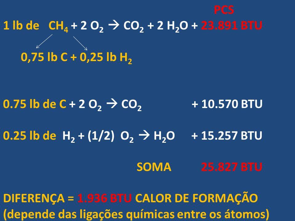 PCS 1 lb de CH4 + 2 O2  CO2 + 2 H2O + 23.891 BTU. 0,75 lb C + 0,25 lb H2. 0.75 lb de C + 2 O2  CO2 + 10.570 BTU.
