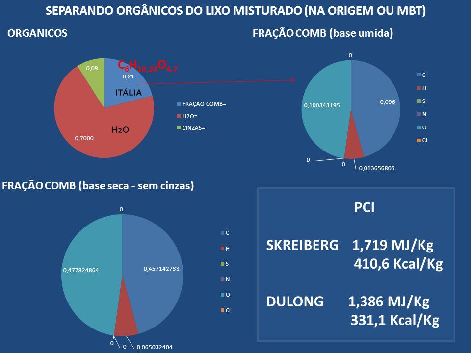 SEPARANDO ORGÂNICOS DO LIXO MISTURADO (NA ORIGEM OU MBT)