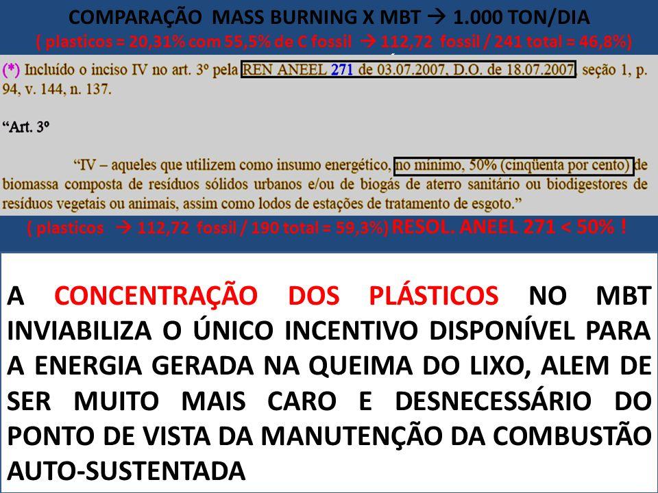 COMPARAÇÃO MASS BURNING X MBT  1.000 TON/DIA