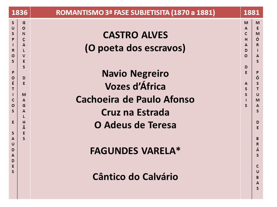 ROMANTISMO 3ª FASE SUBJETISITA (1870 a 1881) Cachoeira de Paulo Afonso