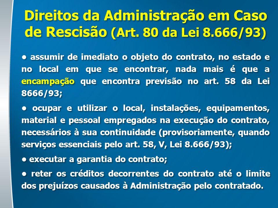 Direitos da Administração em Caso de Rescisão (Art. 80 da Lei 8