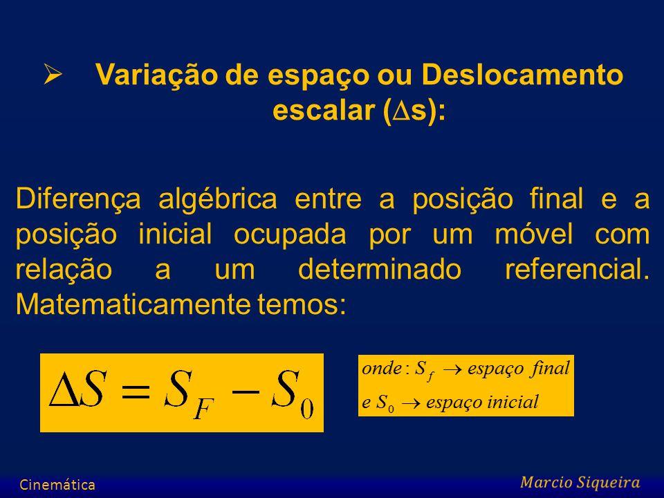 Variação de espaço ou Deslocamento escalar (s):