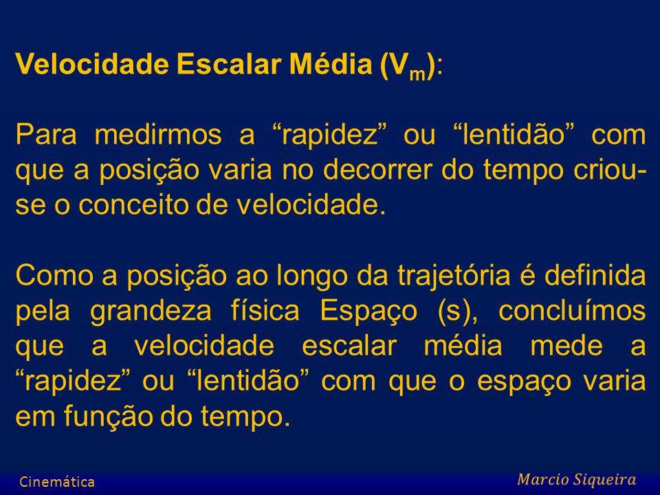 Velocidade Escalar Média (Vm):