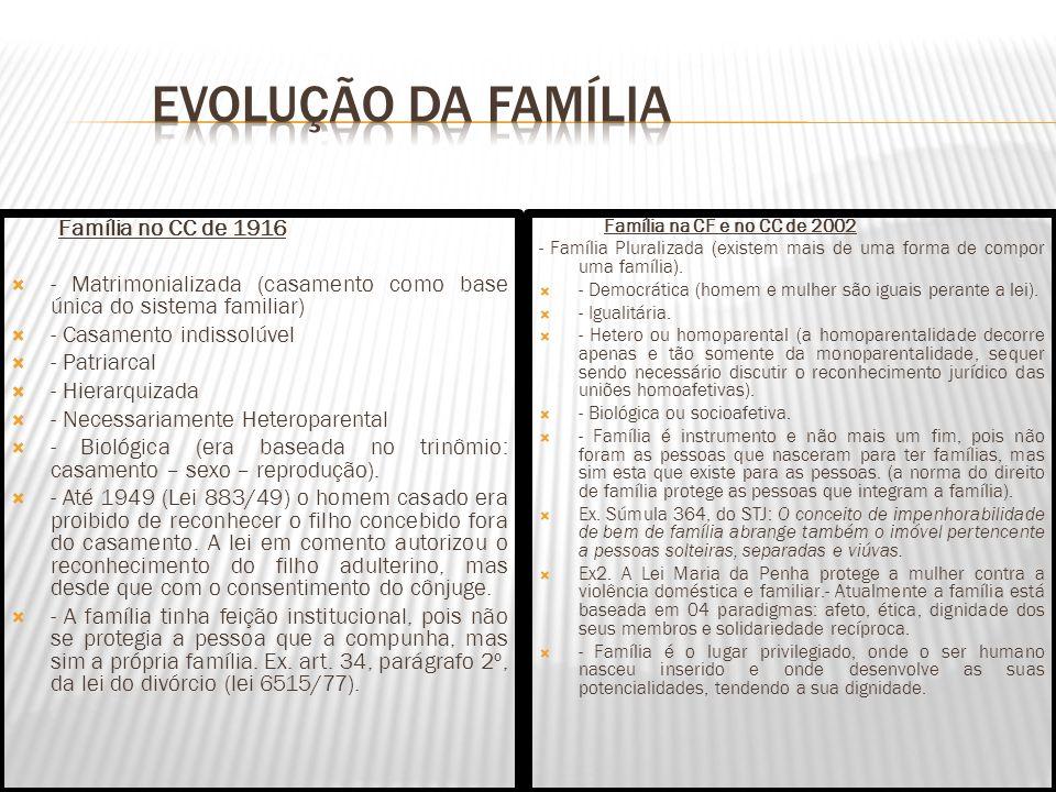 EVOLUÇÃO DA FAMÍLIA Família no CC de 1916. - Matrimonializada (casamento como base única do sistema familiar)