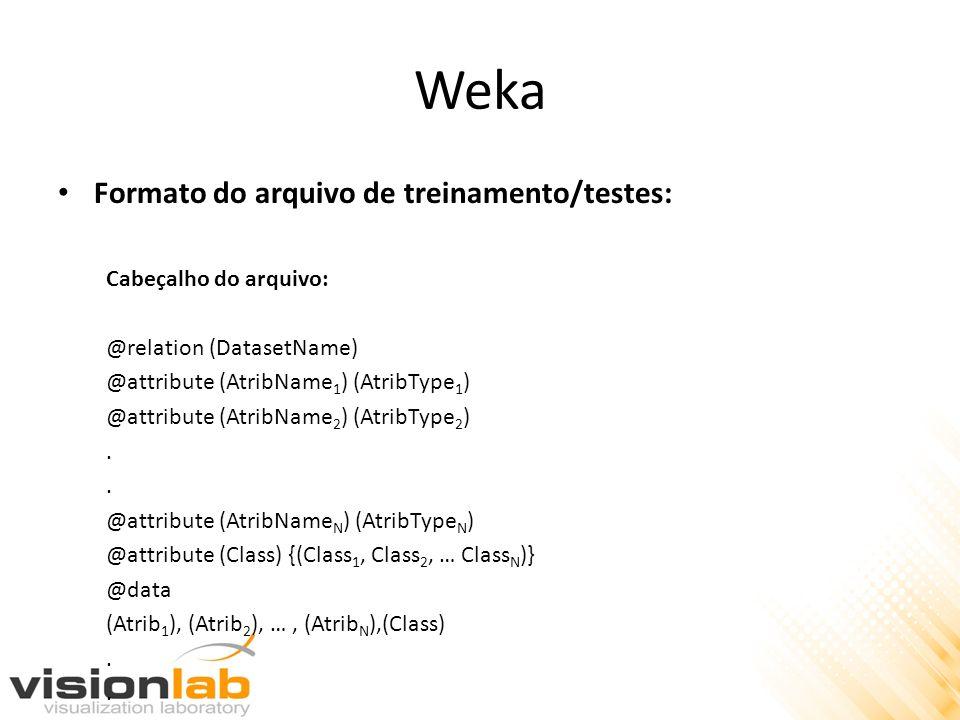 Weka Formato do arquivo de treinamento/testes: Cabeçalho do arquivo: