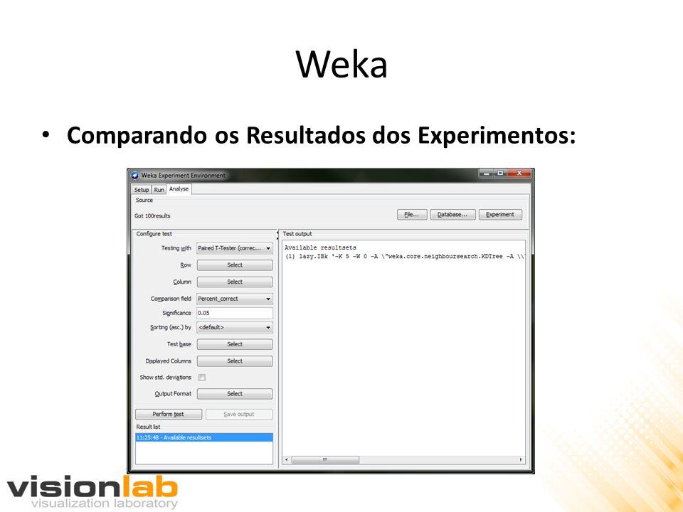 Weka Comparando os Resultados dos Experimentos: