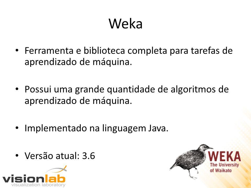Weka Ferramenta e biblioteca completa para tarefas de aprendizado de máquina. Possui uma grande quantidade de algoritmos de aprendizado de máquina.