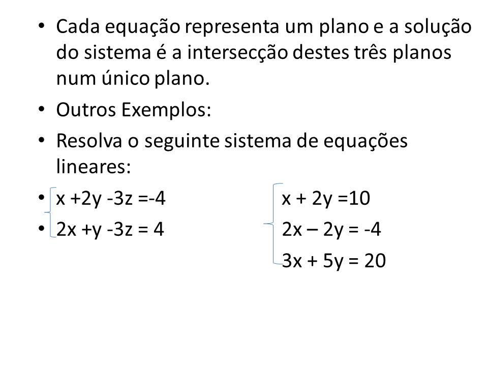 Cada equação representa um plano e a solução do sistema é a intersecção destes três planos num único plano.